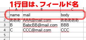 csvファイルイメージ