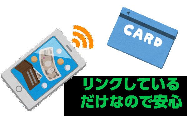 LINEPayカード安全